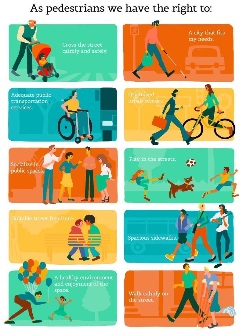 Pedestrian Rights